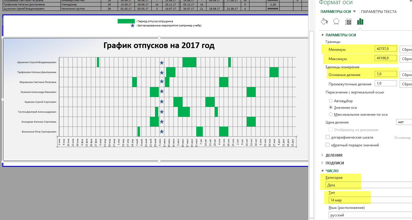 Как сделать график в Ворде 88