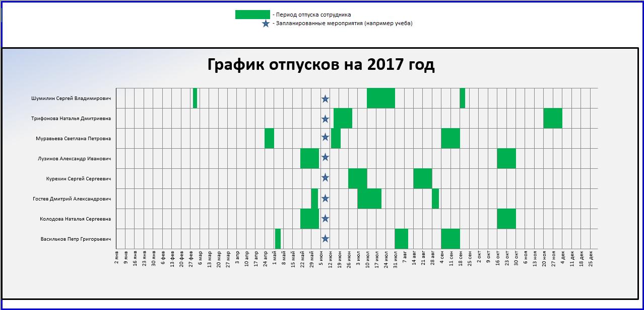 Файл Excel для составления наглядного графика отпусков на 2017 год
