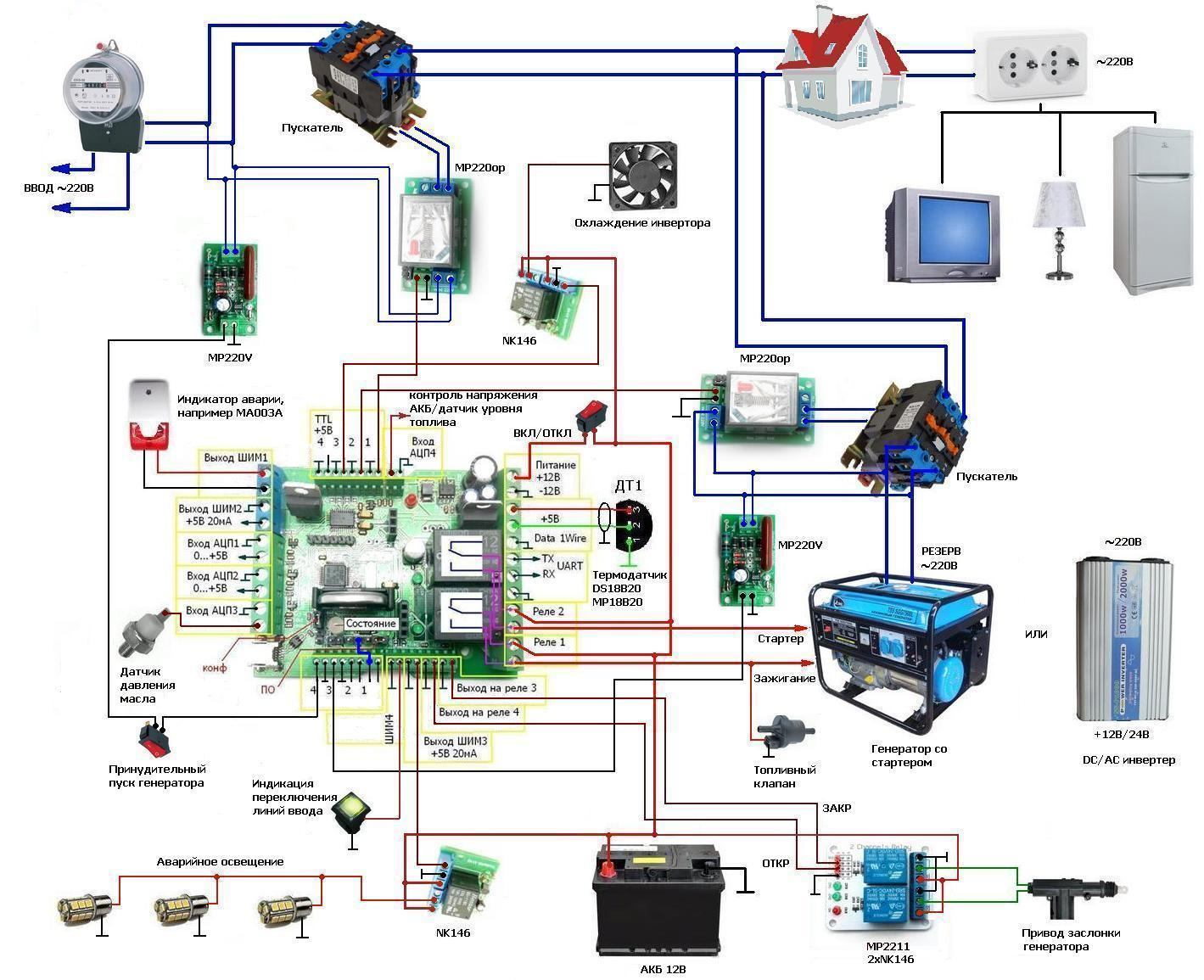 Схема подключения генератора с автоматическим запуском