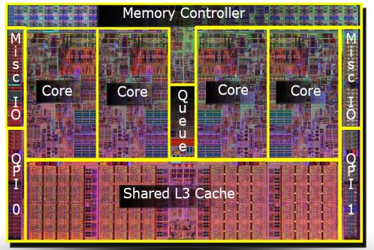 Как сделать виртуальные ядра в процессоре