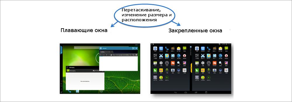 Как в андроиде сделать многооконный режим на