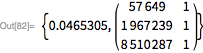 Они называются числами мерсенна (1588-1648), который впервые заметил, что среди таких чисел много простых