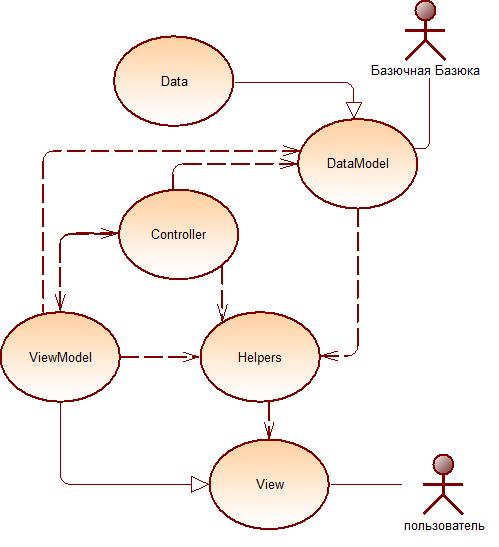 System use case diagram