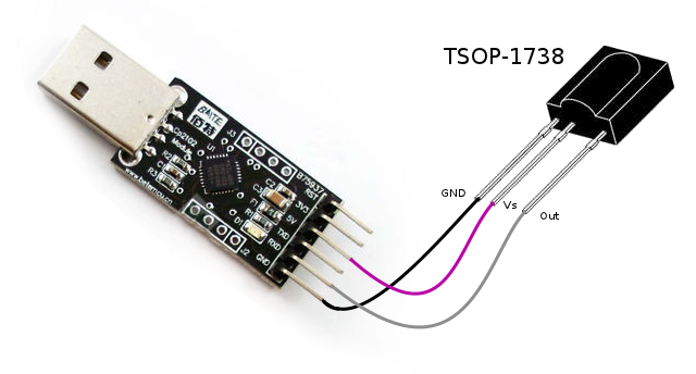 tsop-1738-cp2102-connections.png