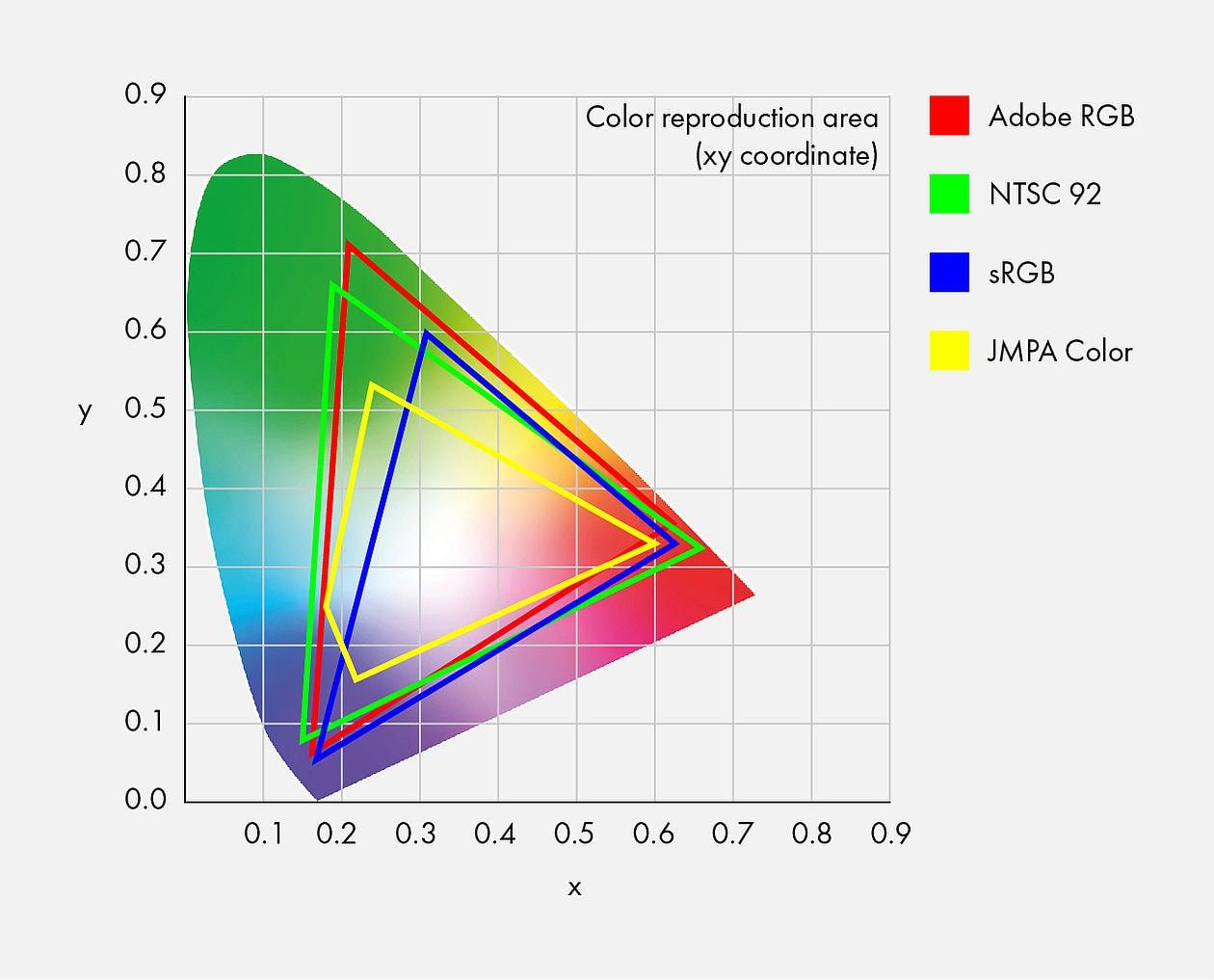 xgamut-colors.jpg.pagespeed.ic.z7lEtJLZvg.jpg