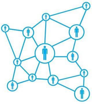 Доклад на тему: «Вред гаджетов на здоровье человека»   Материал на тему:    Образовательная социальная сеть