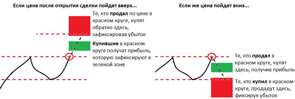 Доказательство возможности прогноза дисперсия forex fxteam