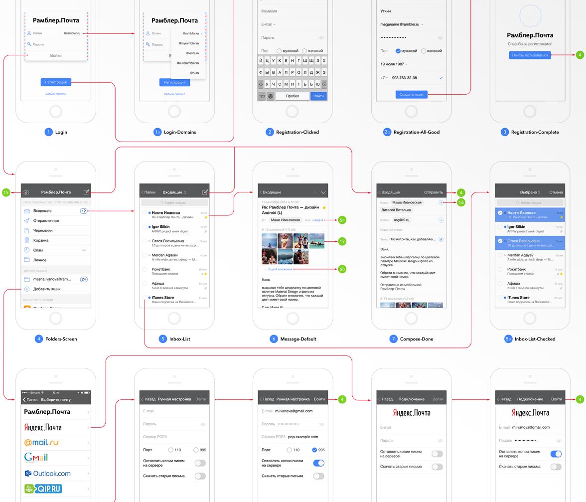 Передача проекта от дизайнеров iOS разработчикам
