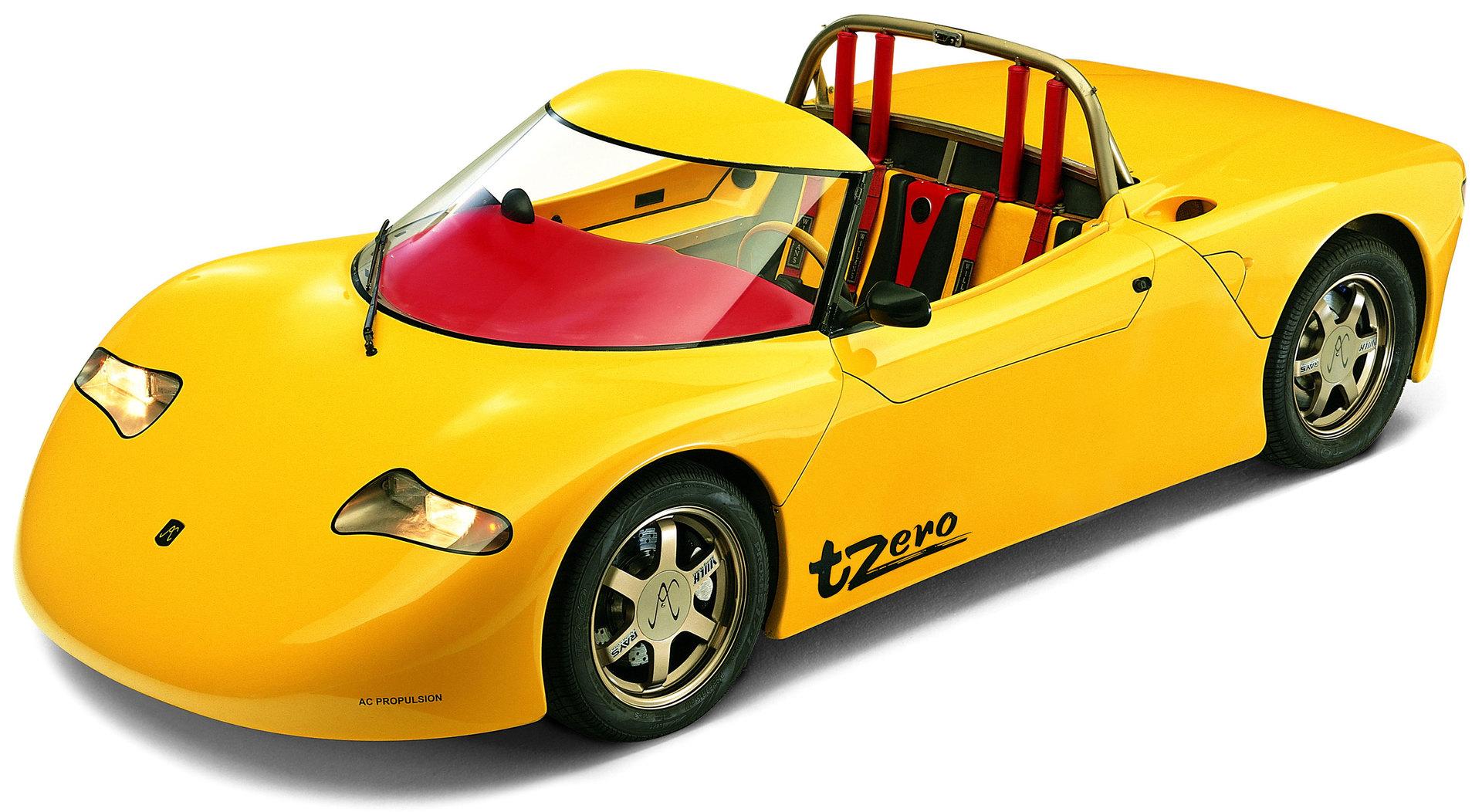 тесла автомобиль предложения для сотрудника по проектированию автороботов