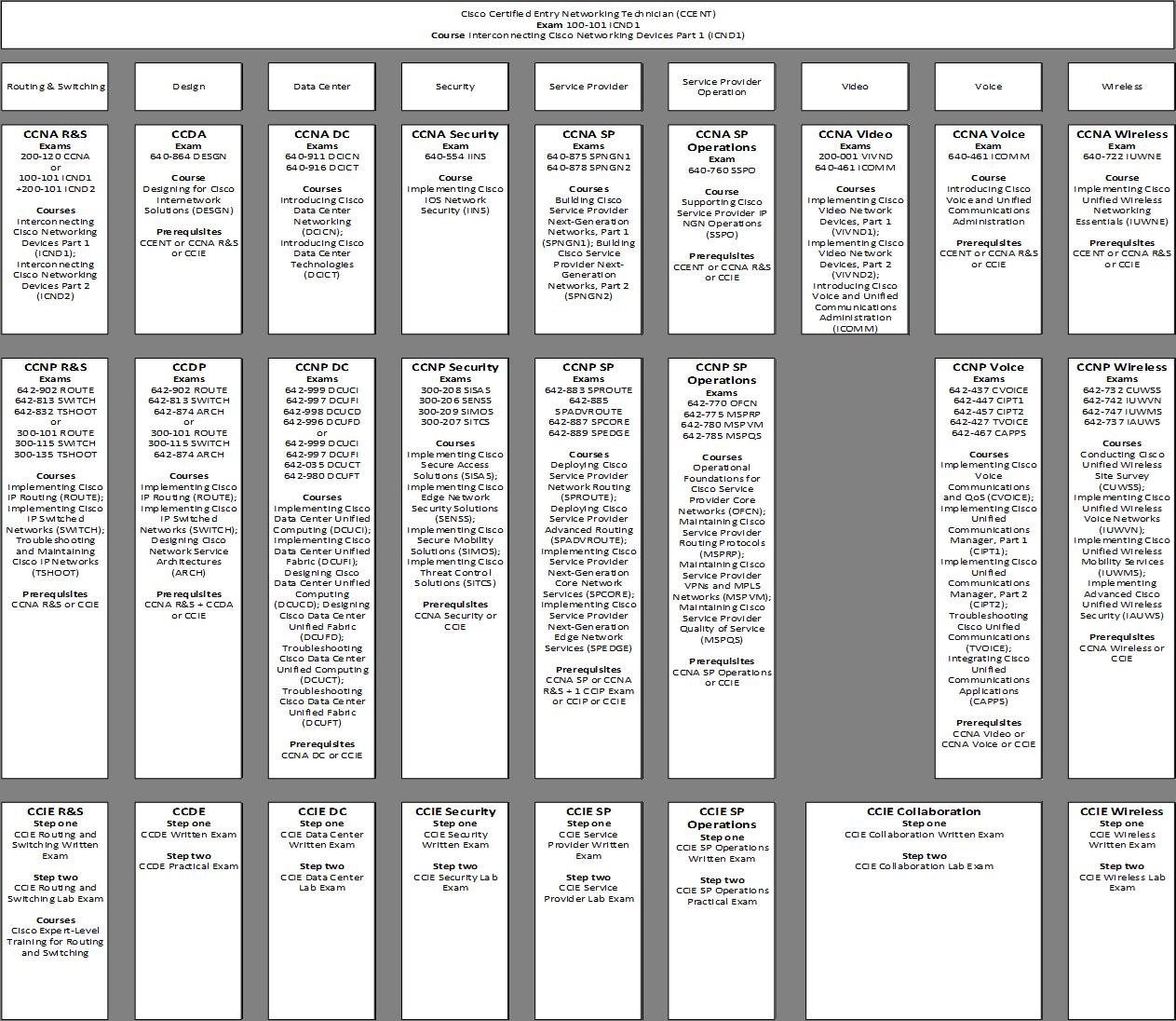 схема № 9 сертификационная схема