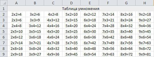 5.2.0 TÉLÉCHARGER PHP