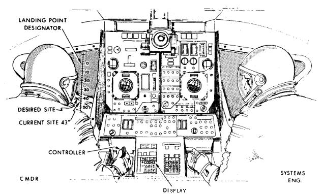 Как случайно не разбился «Аполлон-11»