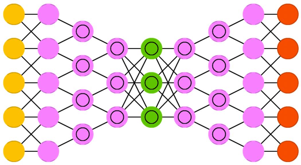 [ В закладки ] Зоопарк архитектур нейронных сетей. Часть 2