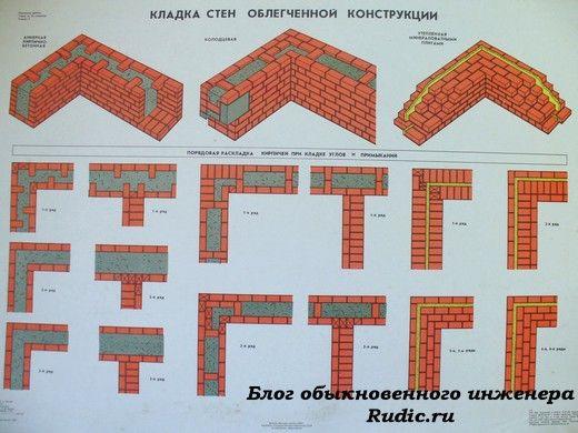 Кладка стен облегчённой конструкции