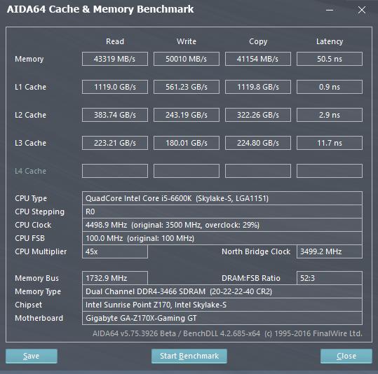 Обзор комплекта памяти HyperX Predator DDR4-3000
