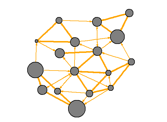 Visualization of static and dynamic networks on R, part 3
