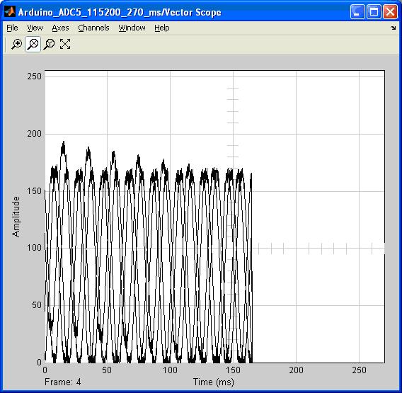 Обработка и oтображение сигналов на частоте преобразования