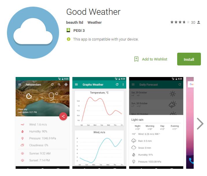 Мобильные банкеры распространялись на Google Play под видом погодных приложений