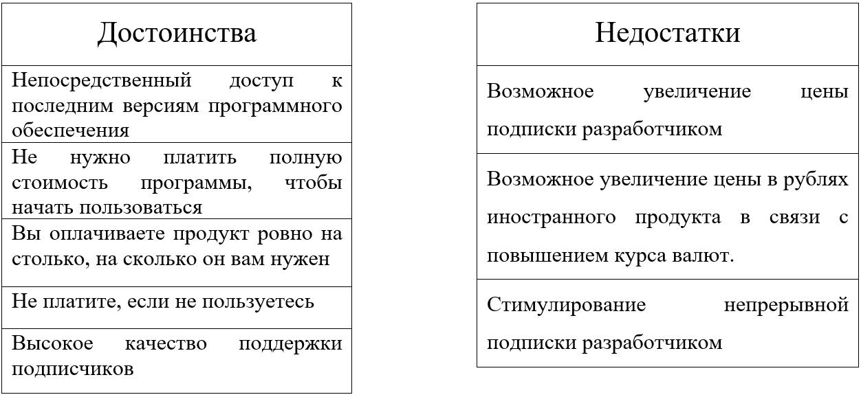 Лицензирование программного обеспечения Хабрахабр image
