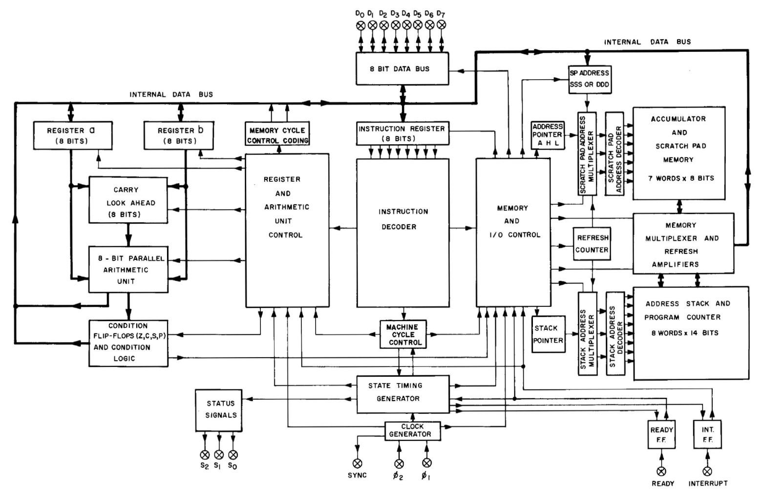 1000 схем микропроцессоров