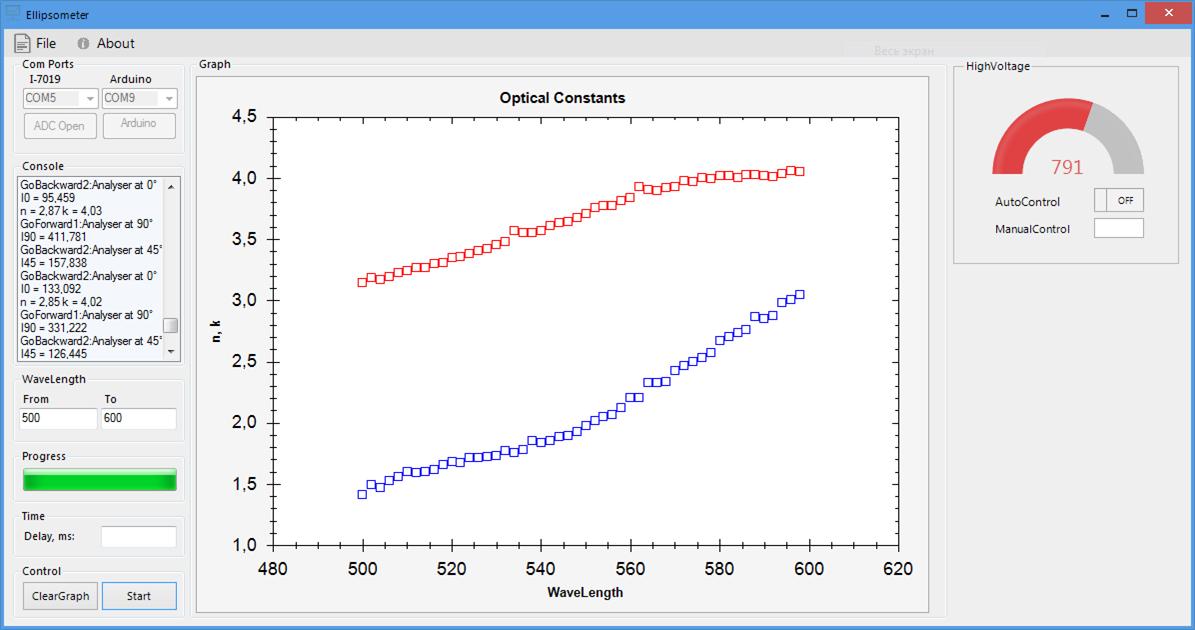 Автоматизация лабораторных измерений