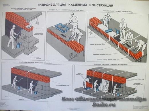 Гидроизоляция каменных конструкций