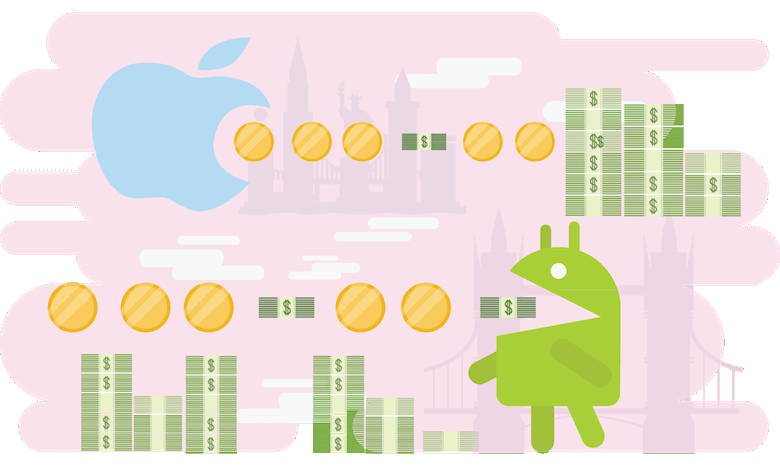 [Перевод] Тенденции и перспективы рынка мобильных приложений: поговорим о деньгах