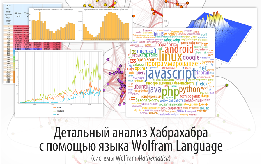 Детальный анализ Хабрахабра с помощью языка Wolfram Language (Mathematica)