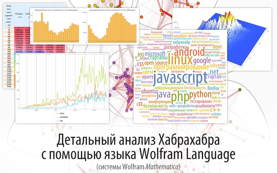Детальный анализ Хабрахабра с помощью языка Wolfram Language (Mathematica)