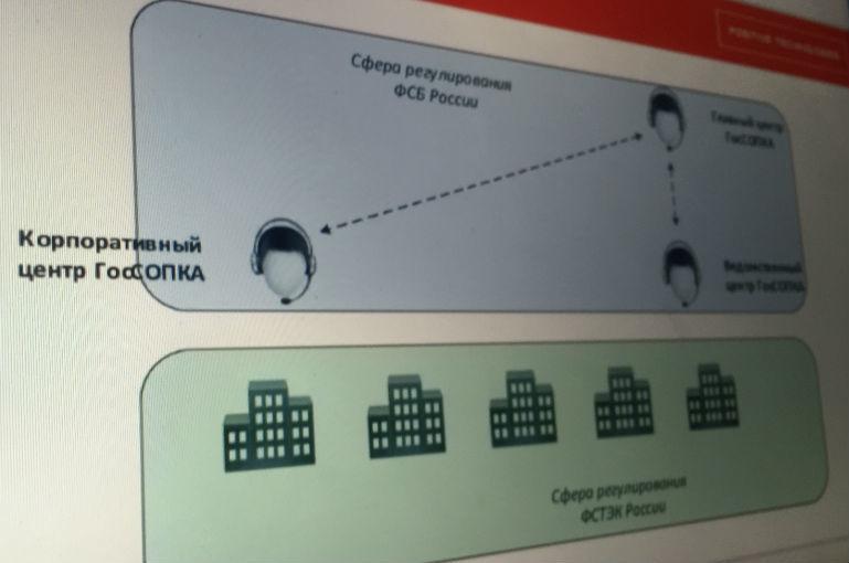 Обнаружение и ликвидация хакерских атак: как работает система ГосСОПКА