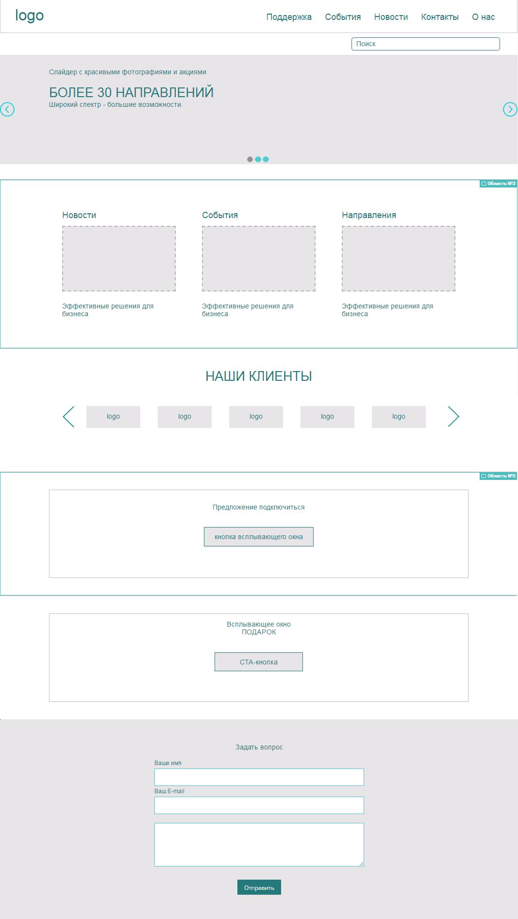 3 шага к интерактивному прототипу