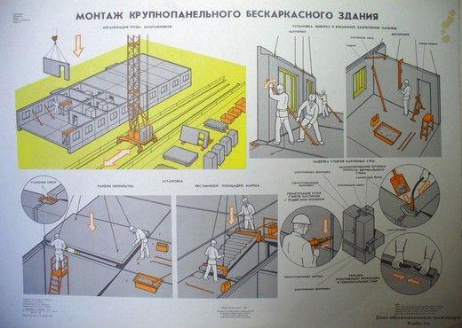 Монтаж крупнопанельного бескаркасного здания