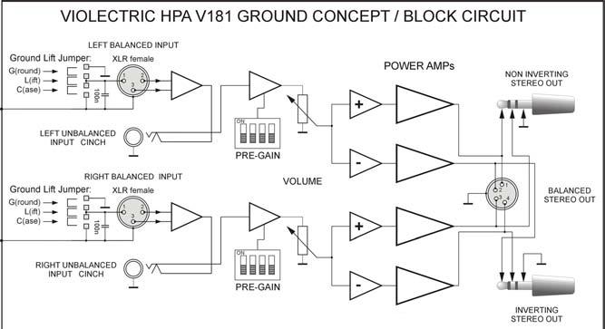 Схема Violectric V181 (два