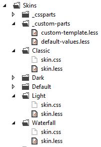 Скриншот папки с кастомными скинами в проекте Cdn