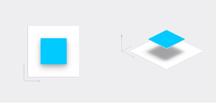 Как Aviasales на Material Design переходил