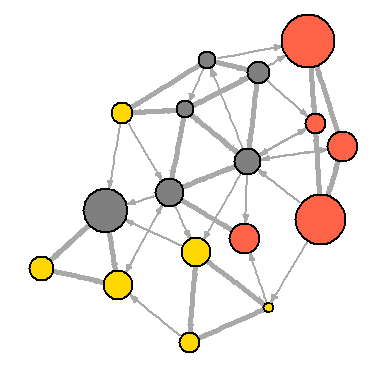 Visualization of static and dynamic networks on R, part 5