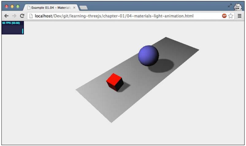 Изучаем Three js Глава 1: Создаем нашу первую 3D-сцену, используя