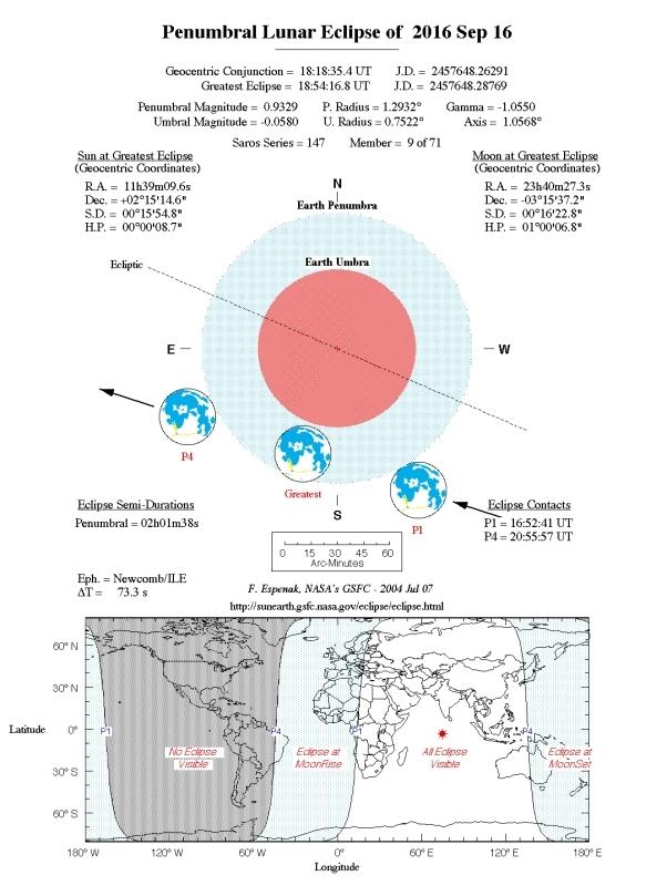 Очередное обещание Персеид и другие события астрономической осени 2016