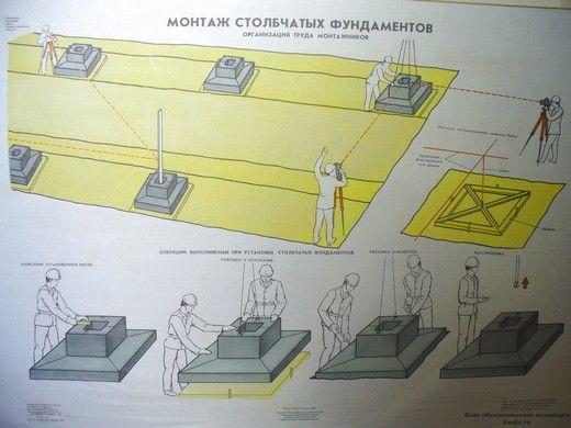 Монтаж столбчатых фундаментов