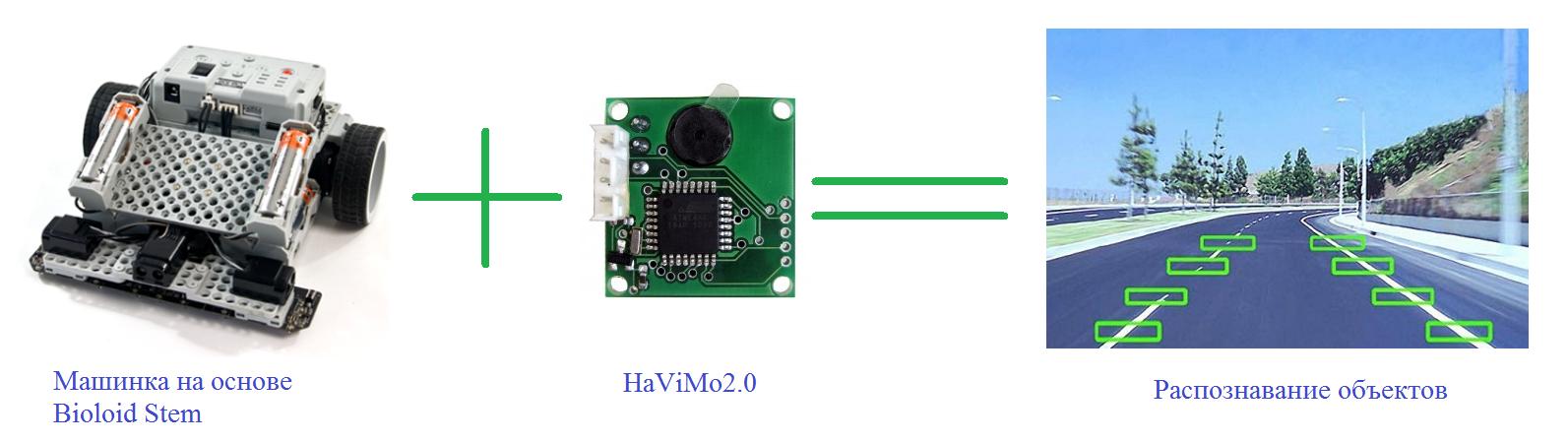Осваиваем техническое зрение на примере Bioloid STEM и HaViMo2.0