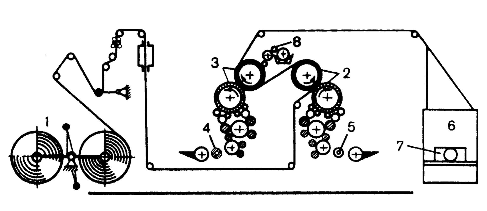 Схема печатного машины