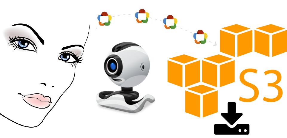 Запись WebRTC видеопотока с веб-камеры браузера с буксировкой на Amazon S3