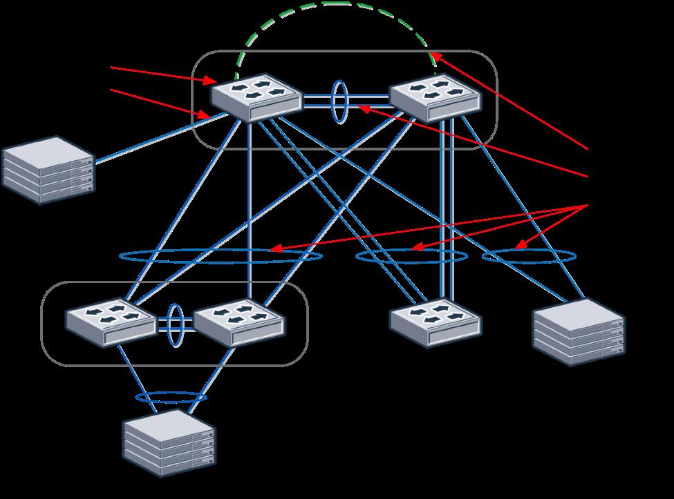 виртуальный сетевой канал