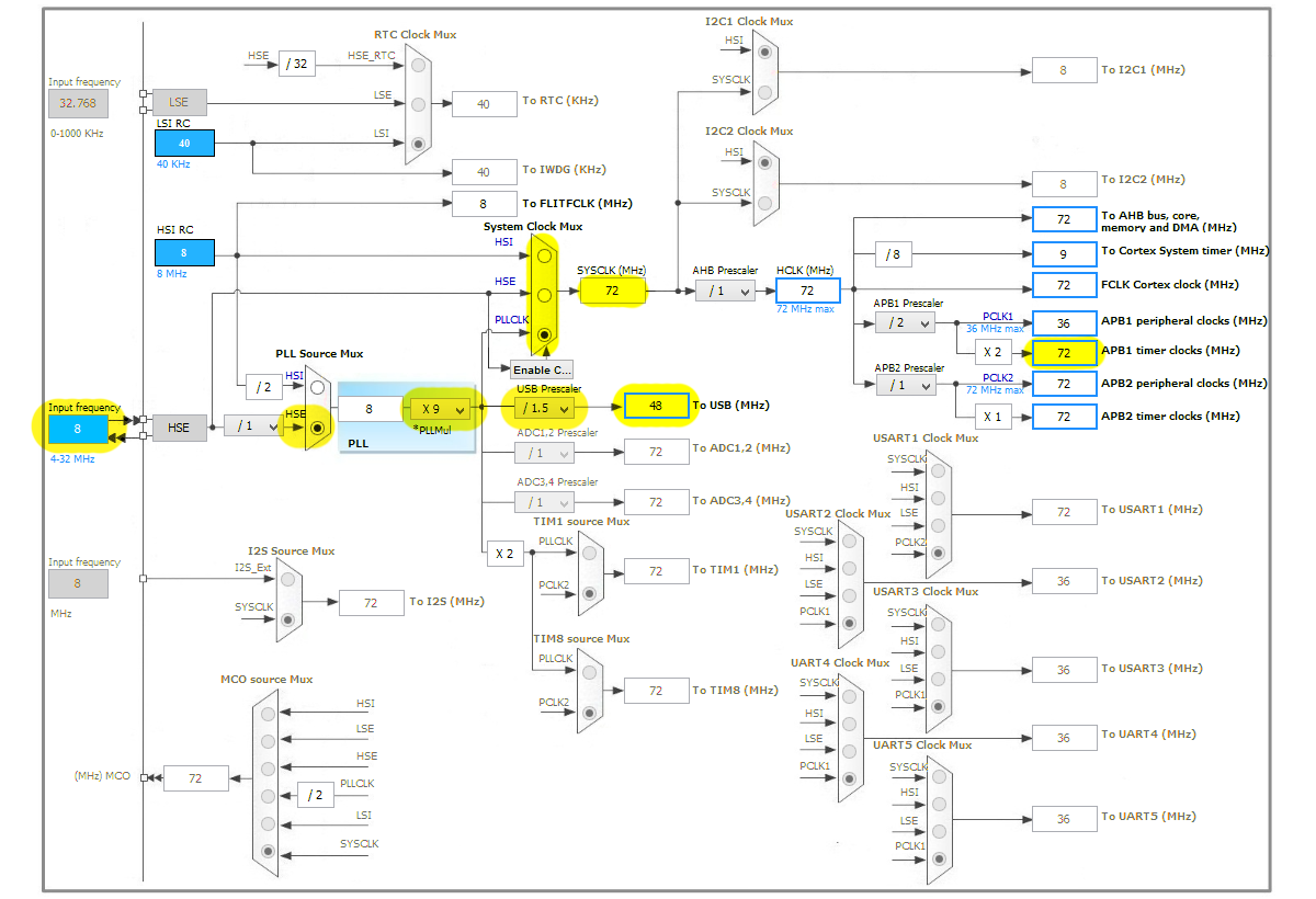 h схему для pic18 simulator ide