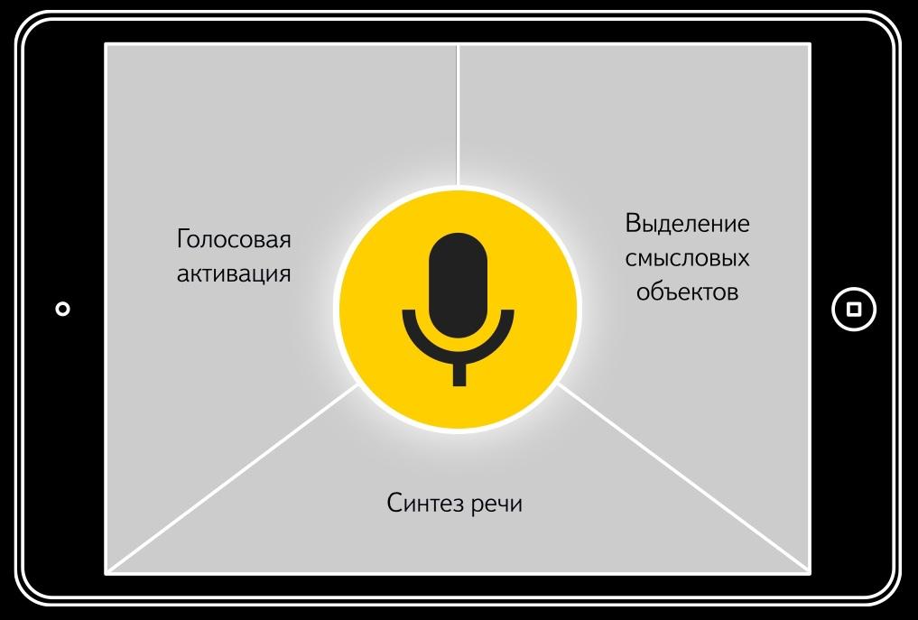 Новое распознавание и синтез речи от Яндекса