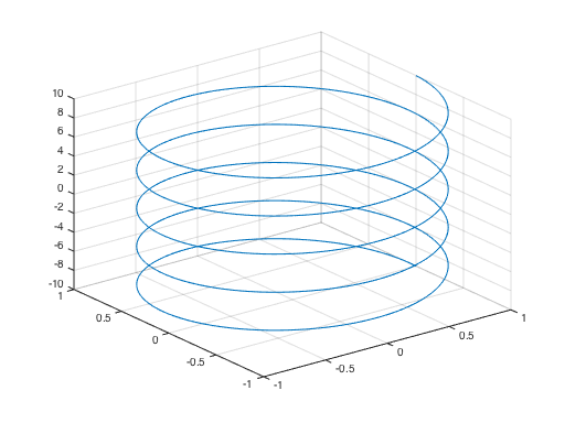 Drawing Lines In Matlab : Graphics draw a line with non cartesian coordinates in