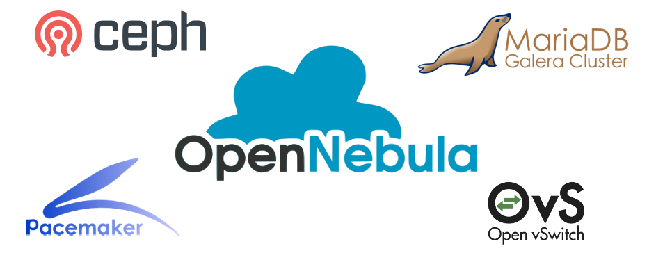 We build an own fault-tolerant cloud based on OpenNebula with Ceph, MariaDB Galera Cluster and OpenvSwitch