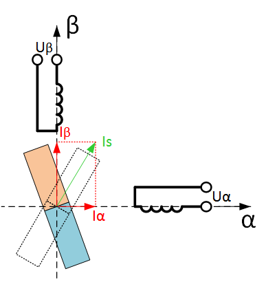 Теория Управления 3-Х Фазным Двигателем