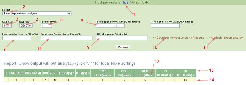 mod_performance 0.4