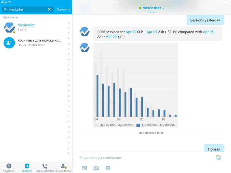 Как создать своего бота для Skype. Что не написано в документации